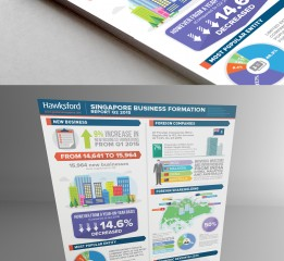 Hawksford Singapore business formation infographic