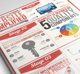 Website simplified infographic desig