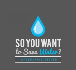 Saving Water infographic design 省水信息图表
