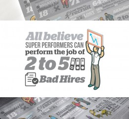 Bad Hire Survey 2013 // Infographi