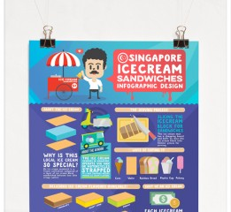 Singapore icecream sandwiches info